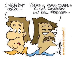 Inflazione programmata
